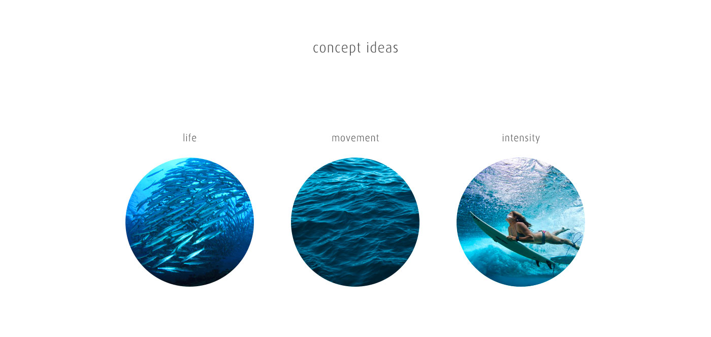 conceitos de design